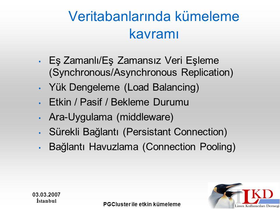 03.03.2007 İstanbul PGCluster ile etkin kümeleme Veritabanlarında kümeleme kavramı Eş Zamanlı/Eş Zamansız Veri Eşleme (Synchronous/Asynchronous Replication) Yük Dengeleme (Load Balancing) Etkin / Pasif / Bekleme Durumu Ara-Uygulama (middleware) Sürekli Bağlantı (Persistant Connection) Bağlantı Havuzlama (Connection Pooling)