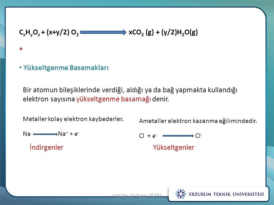 C x H y O z + (x+y/2) O 2 xCO 2 (g) + (y/2)H 2 O(g) * Yükseltgenme Basamakları Bir atomun bileşiklerinde verdiği, aldığı ya da bağ yapmakta kullandığı