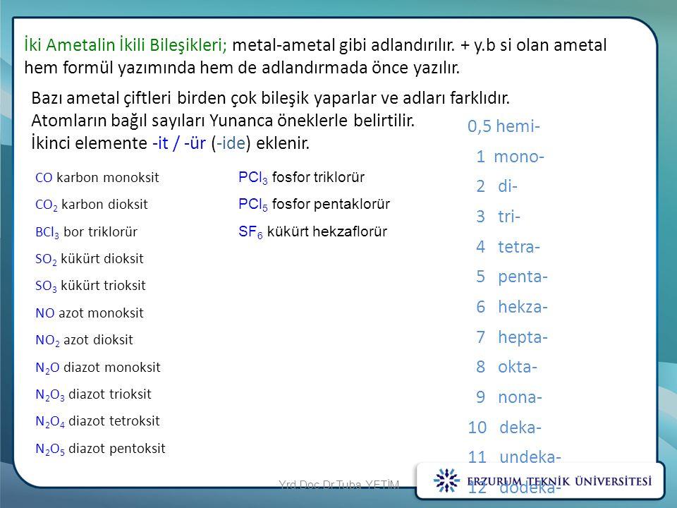 İki Ametalin İkili Bileşikleri; metal-ametal gibi adlandırılır. + y.b si olan ametal hem formül yazımında hem de adlandırmada önce yazılır. Bazı ameta