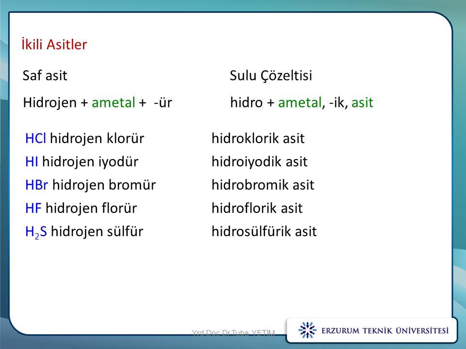 İkili Asitler Saf asit Sulu Çözeltisi Hidrojen + ametal + -ür hidro + ametal, -ik, asit HCl hidrojen klorür hidroklorik asit HI hidrojen iyodür hidroi