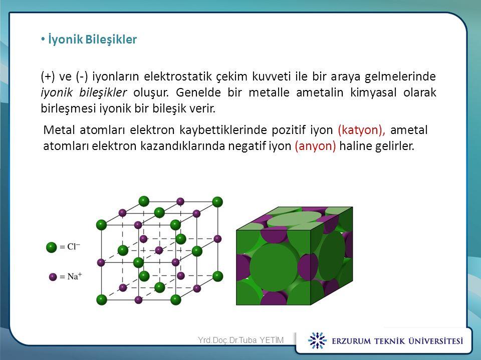 İyonik Bileşikler (+) ve (-) iyonların elektrostatik çekim kuvveti ile bir araya gelmelerinde iyonik bileşikler oluşur. Genelde bir metalle ametalin k
