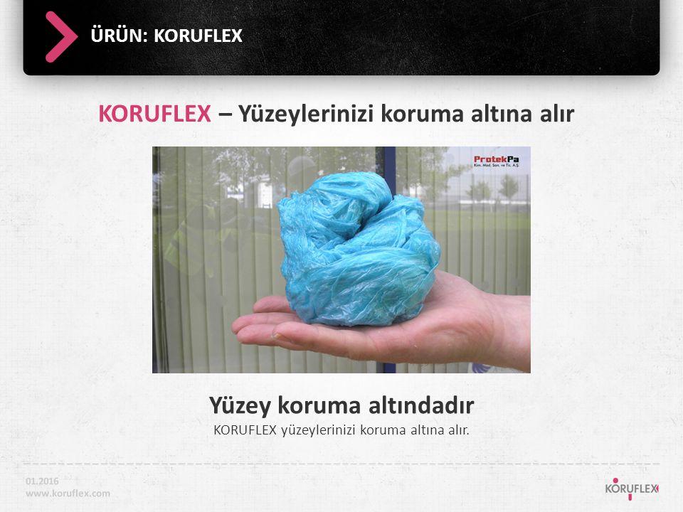 Acar Blue PORTFÖY: REFERANSLAR 8/8 01.2016 www.koruflex.com QuasarSelenium Ataköy Nef Merter 12Polat Hotel Yeşilköy Nida Seyrantepe