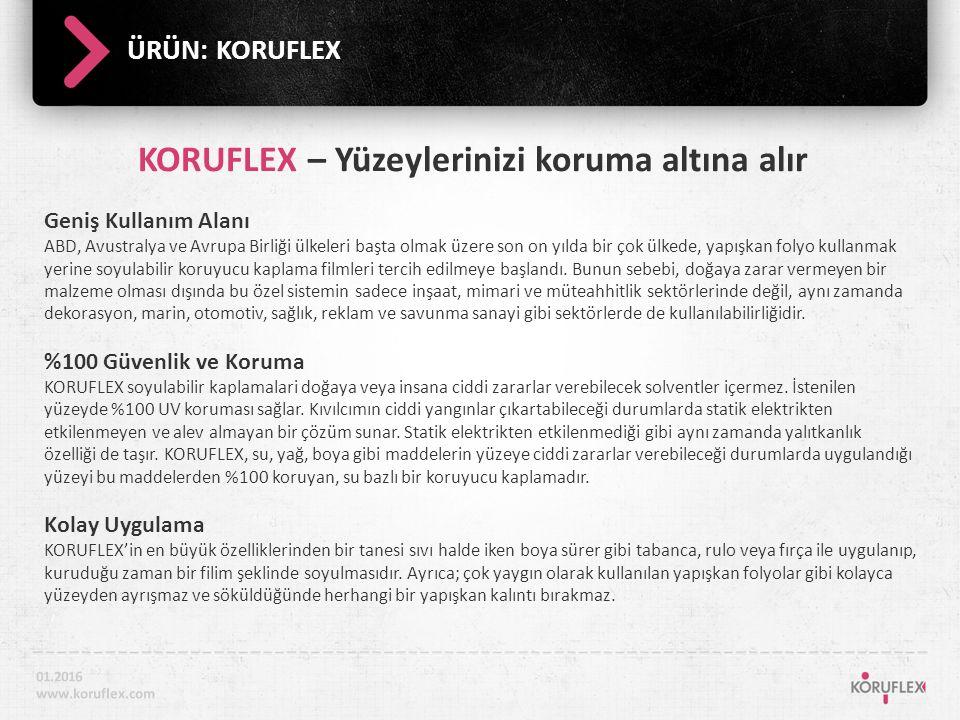 ÜRÜN: KORUFLEX Geniş Kullanım Alanı ABD, Avustralya ve Avrupa Birliği ülkeleri başta olmak üzere son on yılda bir çok ülkede, yapışkan folyo kullanmak yerine soyulabilir koruyucu kaplama filmleri tercih edilmeye başlandı.
