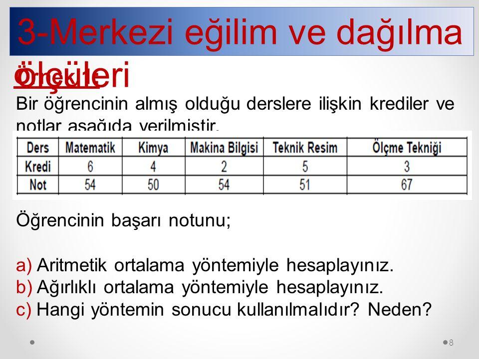 3-Merkezi eğilim ve dağılma ölçüleri Örnek 1: Bir öğrencinin almış olduğu derslere ilişkin krediler ve notlar aşağıda verilmiştir. Öğrencinin başarı n