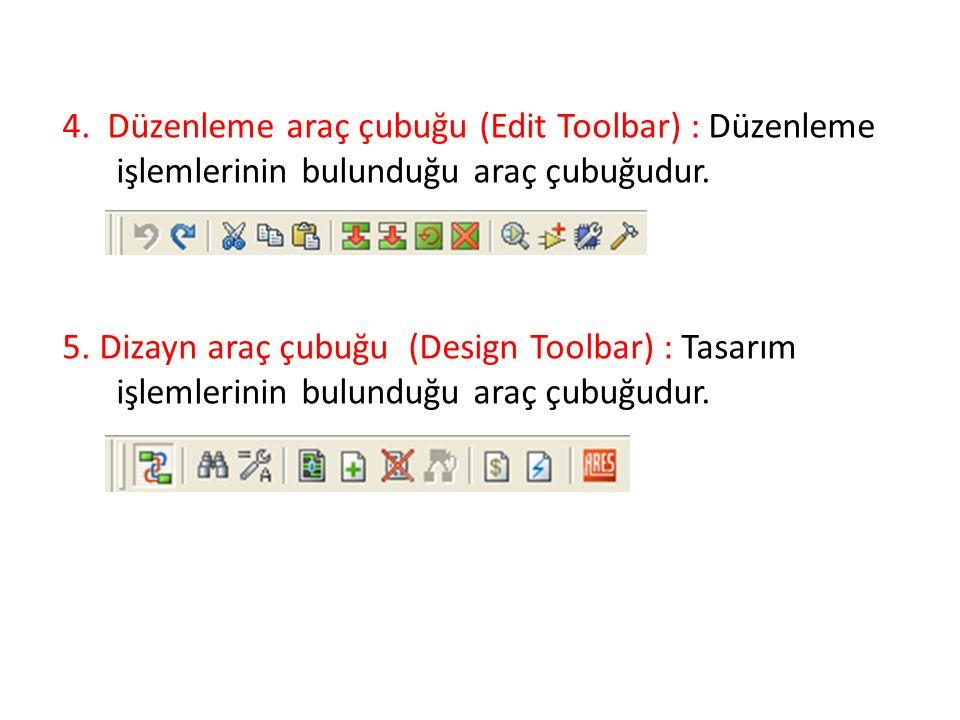 4. Düzenleme araç çubuğu (Edit Toolbar) : Düzenleme işlemlerinin bulunduğu araç çubuğudur. 5. Dizayn araç çubuğu (Design Toolbar) : Tasarım işlemlerin
