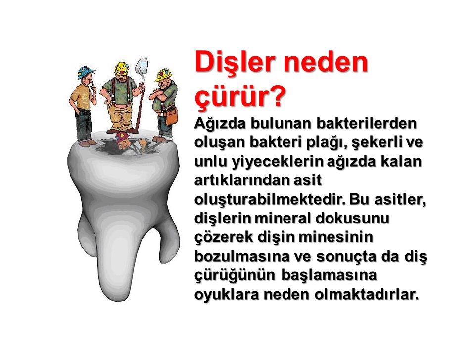 Dişler neden çürür.