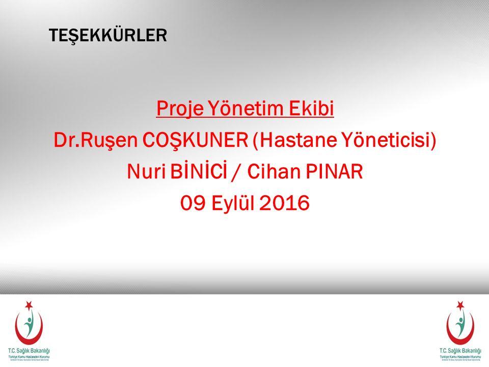 TEŞEKKÜRLER Proje Yönetim Ekibi Dr.Ruşen COŞKUNER (Hastane Yöneticisi) Nuri BİNİCİ / Cihan PINAR 09 Eylül 2016