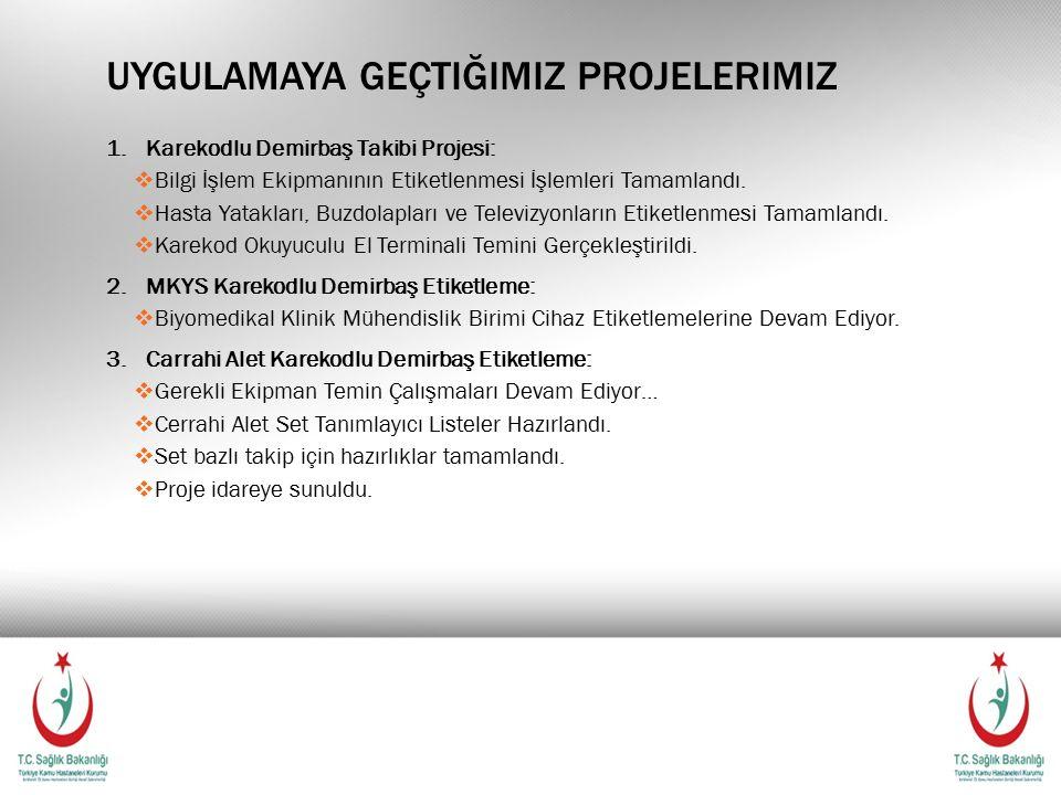 UYGULAMAYA GEÇTIĞIMIZ PROJELERIMIZ 1.Karekodlu Demirbaş Takibi Projesi:  Bilgi İşlem Ekipmanının Etiketlenmesi İşlemleri Tamamlandı.