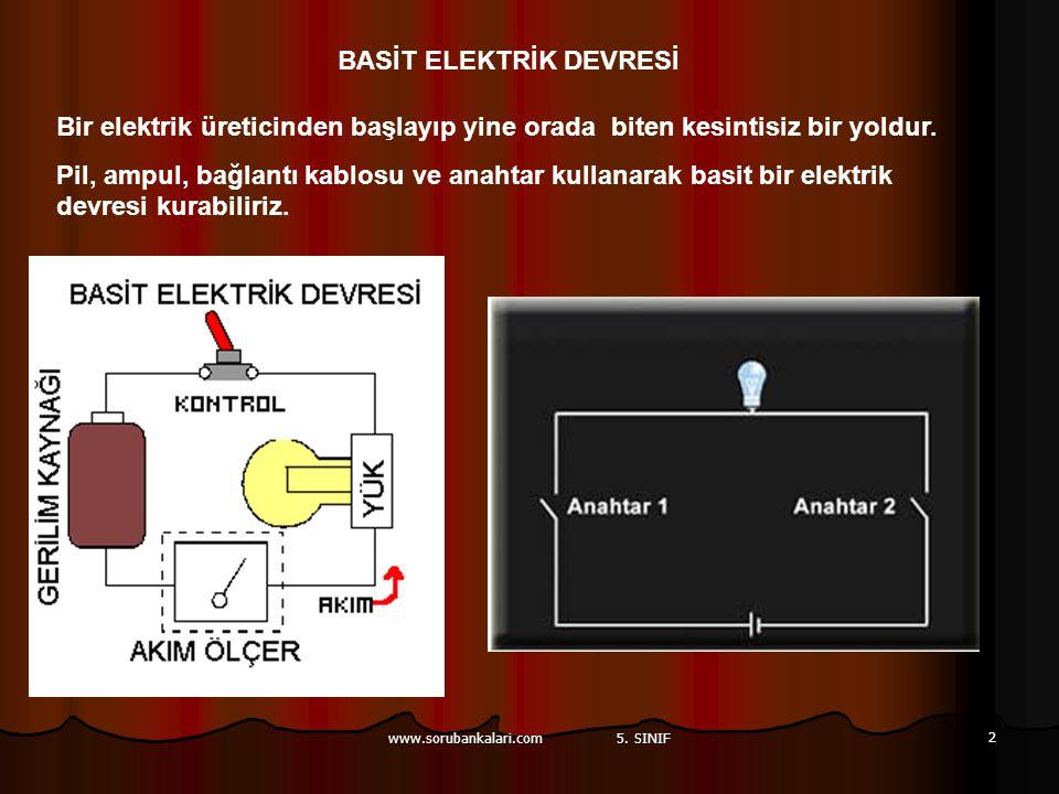 2 BASİT ELEKTRİK DEVRESİ Bir elektrik üreticinden başlayıp yine orada biten kesintisiz bir yoldur.