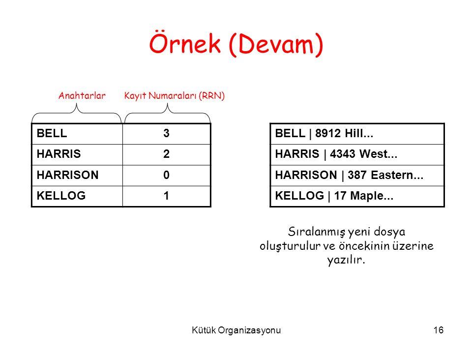 Kütük Organizasyonu16 Örnek (Devam) BELL3 HARRIS2 HARRISON0 KELLOG1 BELL | 8912 Hill...