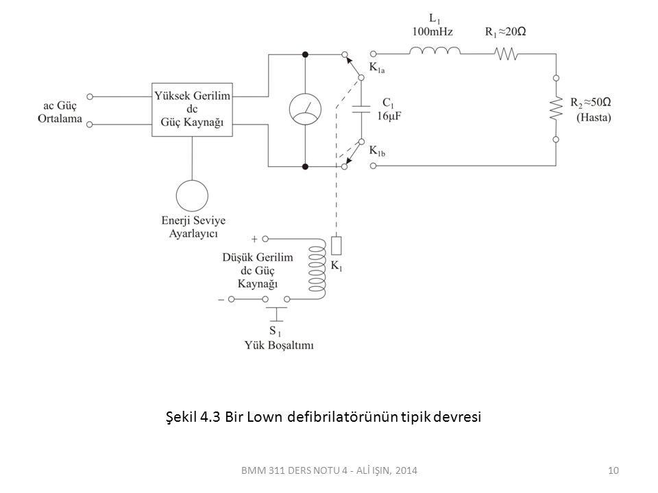 Şekil 4.3 Bir Lown defibrilatörünün tipik devresi BMM 311 DERS NOTU 4 - ALİ IŞIN, 201410
