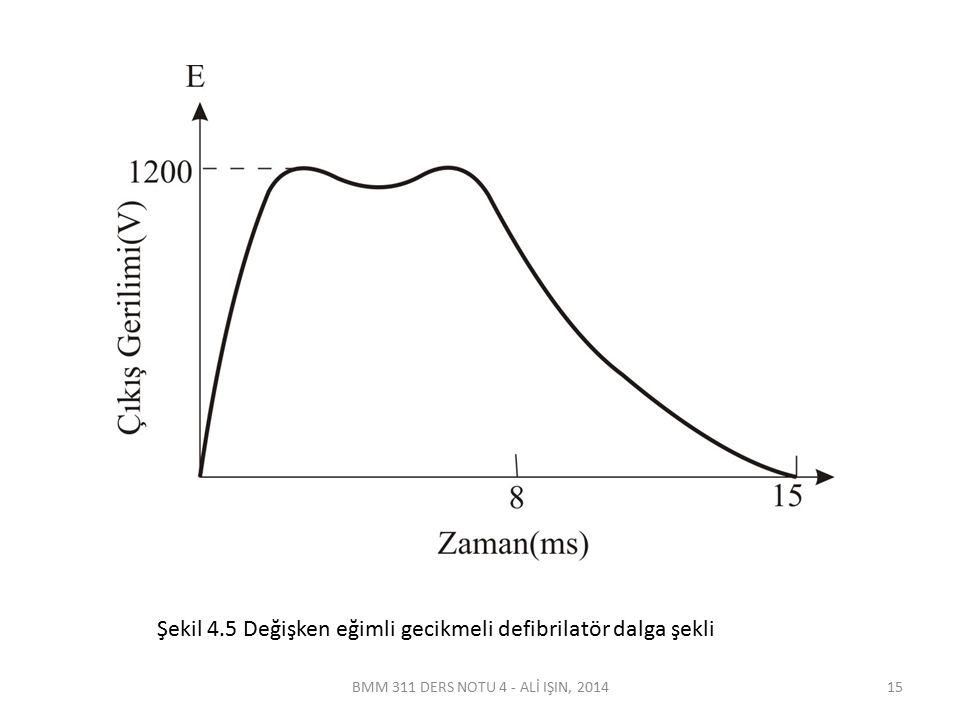 BMM 311 DERS NOTU 4 - ALİ IŞIN, 2014 Şekil 4.5 Değişken eğimli gecikmeli defibrilatör dalga şekli 15