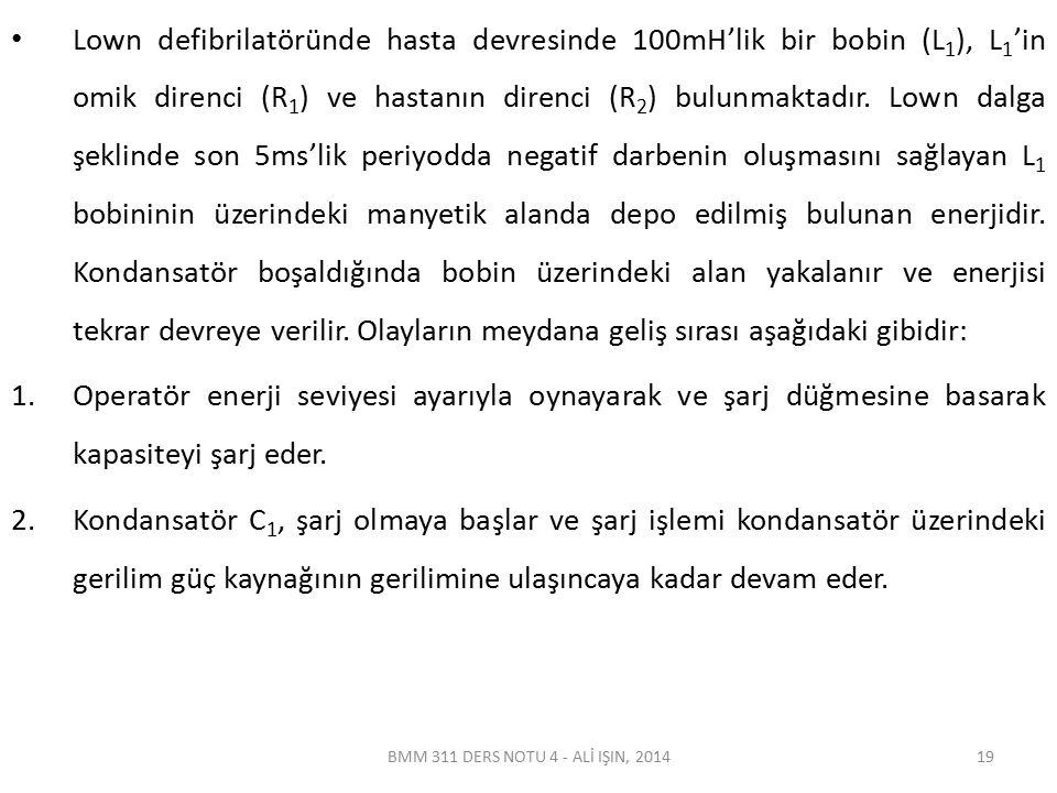 BMM 311 DERS NOTU 4 - ALİ IŞIN, 2014 Lown defibrilatöründe hasta devresinde 100mH'lik bir bobin (L 1 ), L 1 'in omik direnci (R 1 ) ve hastanın direnc