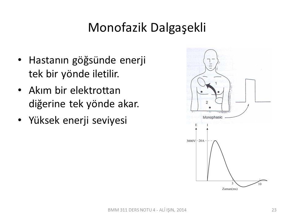 Monofazik Dalgaşekli Hastanın göğsünde enerji tek bir yönde iletilir. Akım bir elektrottan diğerine tek yönde akar. Yüksek enerji seviyesi BMM 311 DER