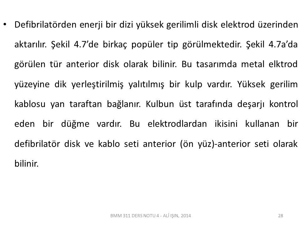 BMM 311 DERS NOTU 4 - ALİ IŞIN, 2014 Defibrilatörden enerji bir dizi yüksek gerilimli disk elektrod üzerinden aktarılır. Şekil 4.7'de birkaç popüler t