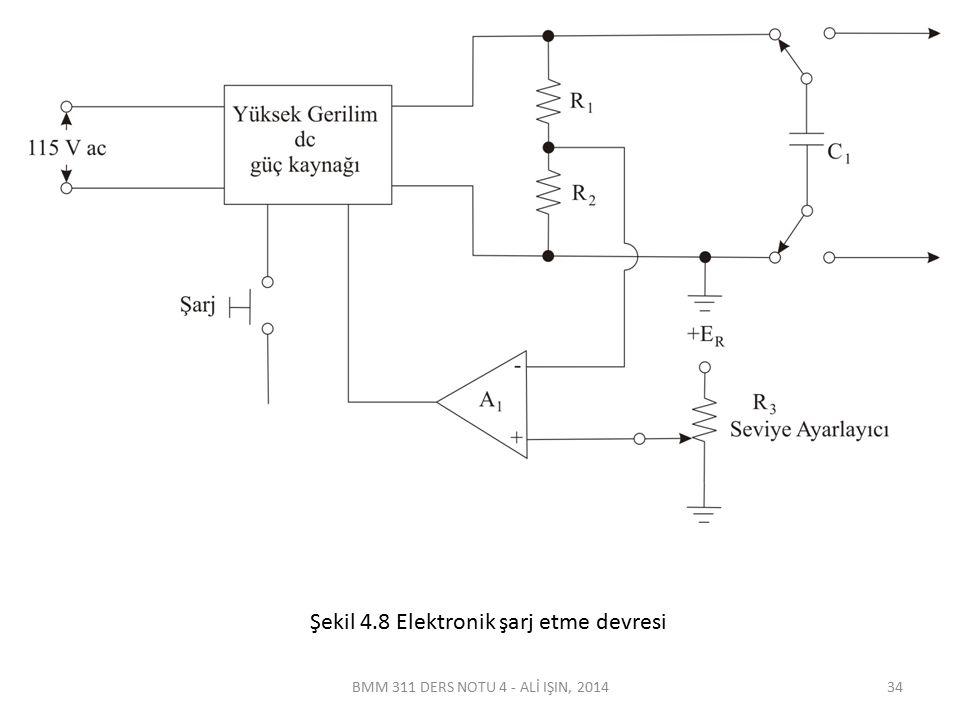 BMM 311 DERS NOTU 4 - ALİ IŞIN, 2014 Şekil 4.8 Elektronik şarj etme devresi 34