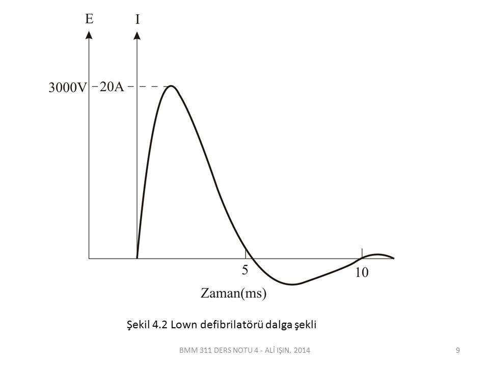 BMM 311 DERS NOTU 4 - ALİ IŞIN, 2014 Şekil 4.2 Lown defibrilatörü dalga şekli 9