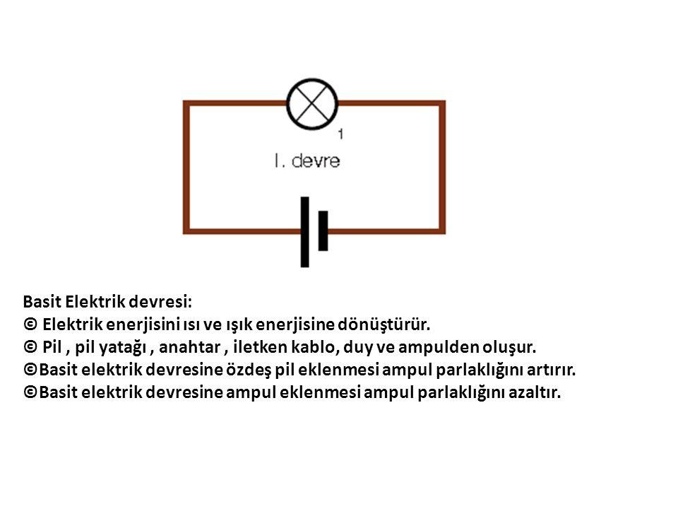 Elektrik AkımıGerilimDirenç İletken içerisindeki yüklerin hareketidir.