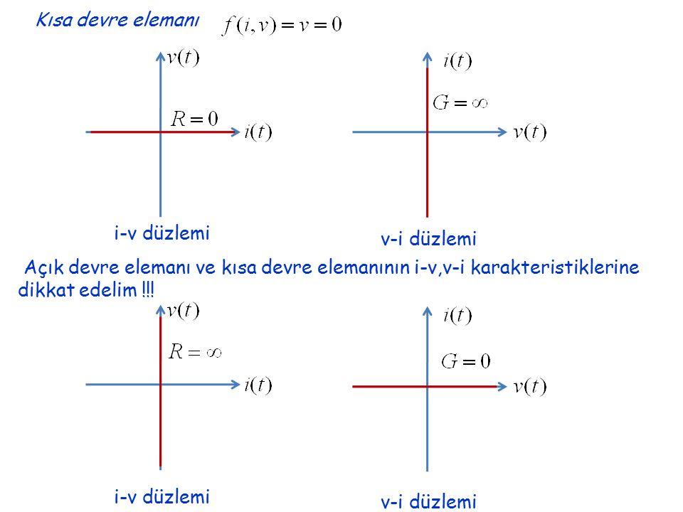 Kısa devre elemanı i-v düzlemi v-i düzlemi Açık devre elemanı ve kısa devre elemanının i-v,v-i karakteristiklerine dikkat edelim !!! i-v düzlemi v-i d