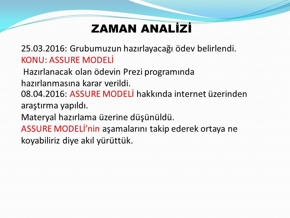 ZAMAN ANALİZİ 25.03.2016: Grubumuzun hazırlayacağı ödev belirlendi.