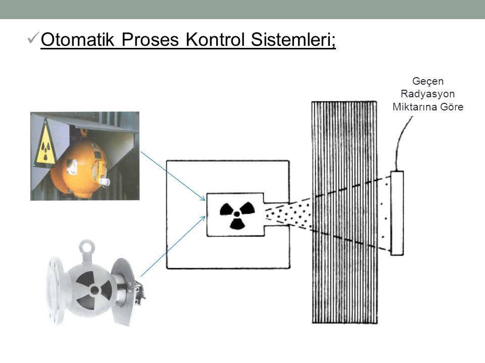 Otomatik Proses Kontrol Sistemleri; Geçen Radyasyon Miktarına Göre