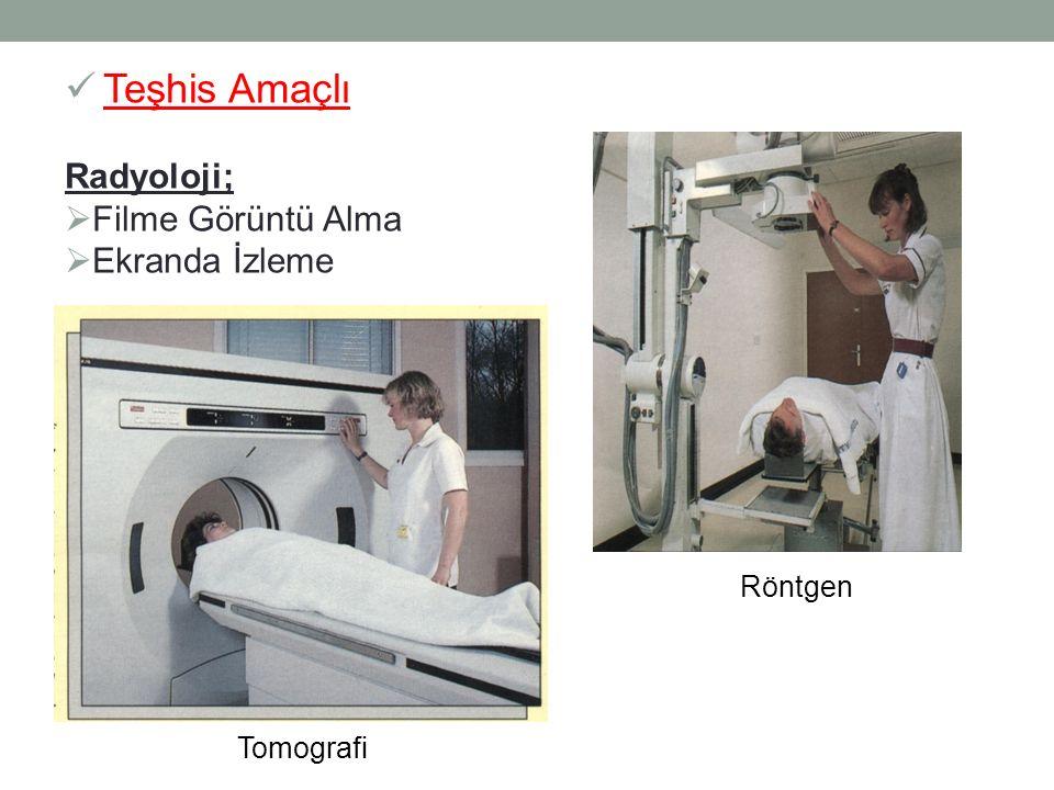 Teşhis Amaçlı Radyoloji;  Filme Görüntü Alma  Ekranda İzleme Röntgen Tomografi