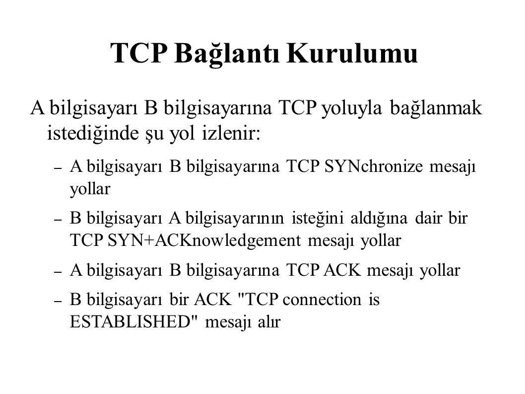 TCP Bağlantı Kurulumu A bilgisayarı B bilgisayarına TCP yoluyla bağlanmak istediğinde şu yol izlenir: – A bilgisayarı B bilgisayarına TCP SYNchronize