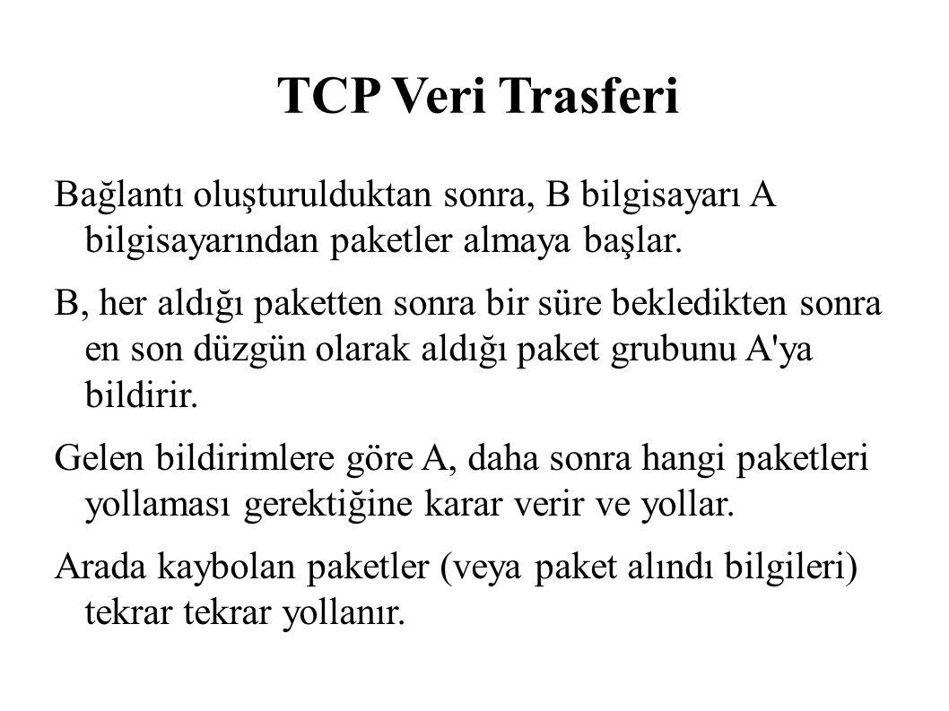 TCP Veri Trasferi Bağlantı oluşturulduktan sonra, B bilgisayarı A bilgisayarından paketler almaya başlar. B, her aldığı paketten sonra bir süre bekled