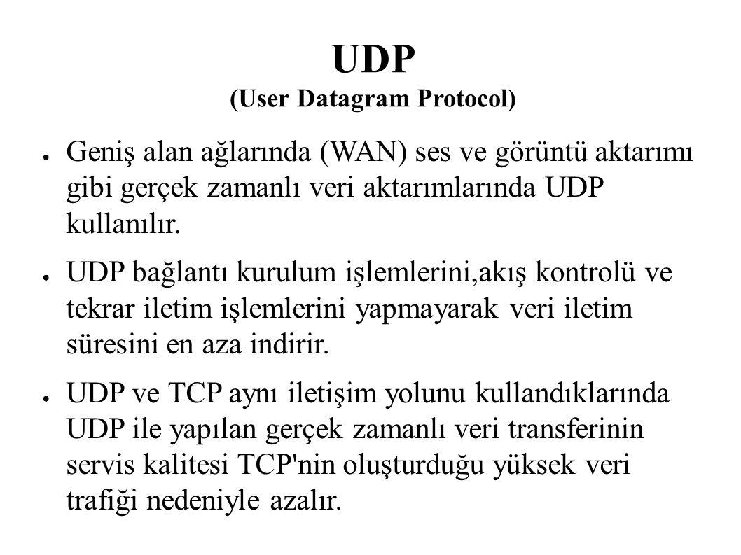 UDP (User Datagram Protocol) ● Geniş alan ağlarında (WAN) ses ve görüntü aktarımı gibi gerçek zamanlı veri aktarımlarında UDP kullanılır. ● UDP bağlan