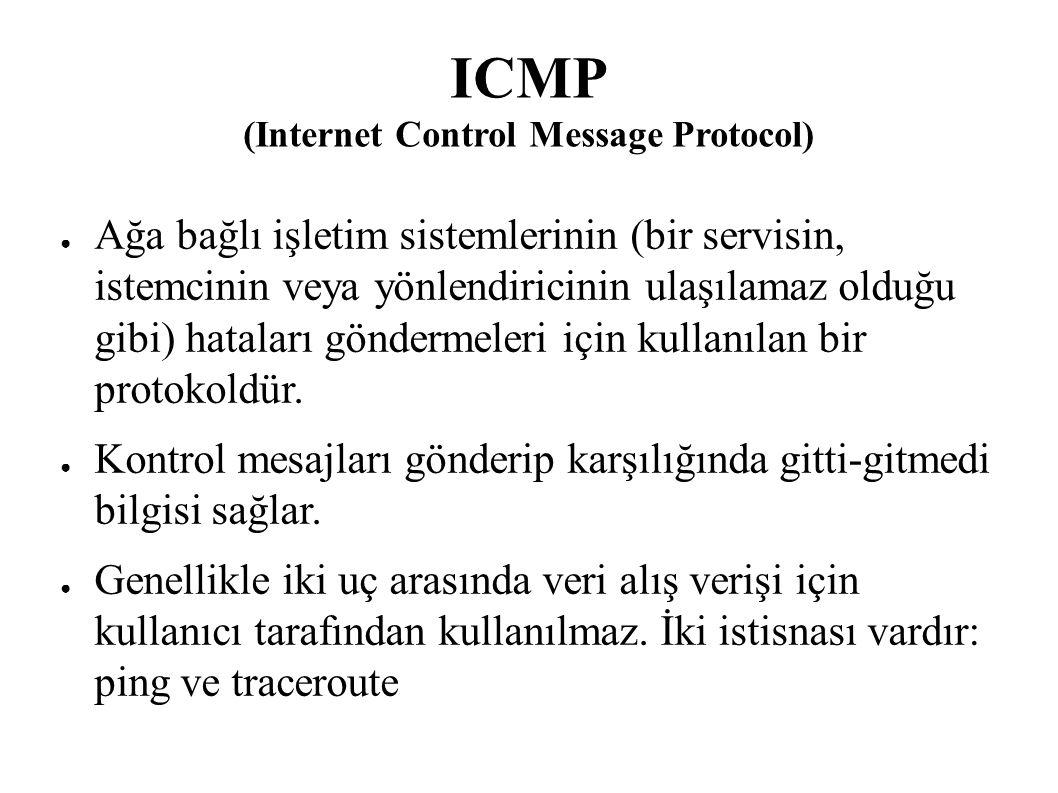 ICMP (Internet Control Message Protocol) ● Ağa bağlı işletim sistemlerinin (bir servisin, istemcinin veya yönlendiricinin ulaşılamaz olduğu gibi) hata