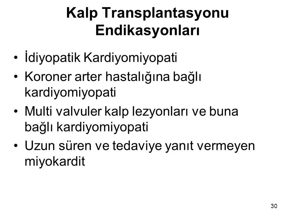 30 Kalp Transplantasyonu Endikasyonları İdiyopatik Kardiyomiyopati Koroner arter hastalığına bağlı kardiyomiyopati Multi valvuler kalp lezyonları ve buna bağlı kardiyomiyopati Uzun süren ve tedaviye yanıt vermeyen miyokardit