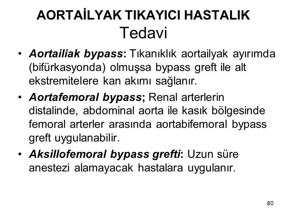 80 AORTAİLYAK TIKAYICI HASTALIK Tedavi Aortailiak bypass: Tıkanıklık aortailyak ayırımda (bifürkasyonda) olmuşsa bypass greft ile alt ekstremitelere kan akımı sağlanır.