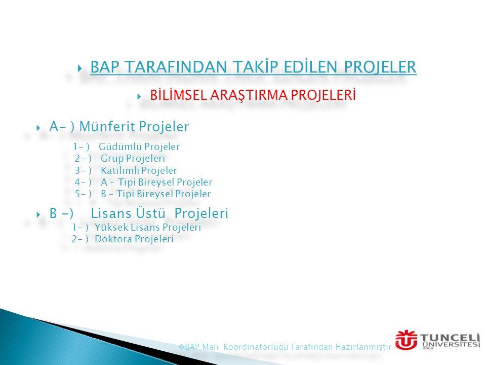  BAP TARAFINDAN TAKİP EDİLEN PROJELER  BİLİMSEL ARAŞTIRMA PROJELERİ  A- ) Münferit Projeler 1- ) Güdümlü Projeler 2- ) Grup Projeleri 3- ) Katılımlı Projeler 4- ) A – Tipi Bireysel Projeler 5- ) B – Tipi Bireysel Projeler  B -) Lisans Üstü Projeleri 1- ) Yüksek Lisans Projeleri 2- ) Doktora Projeleri  BAP TARAFINDAN TAKİP EDİLEN PROJELER  BİLİMSEL ARAŞTIRMA PROJELERİ  A- ) Münferit Projeler 1- ) Güdümlü Projeler 2- ) Grup Projeleri 3- ) Katılımlı Projeler 4- ) A – Tipi Bireysel Projeler 5- ) B – Tipi Bireysel Projeler  B -) Lisans Üstü Projeleri 1- ) Yüksek Lisans Projeleri 2- ) Doktora Projeleri  BAP Mali Koordinatörlüğü Tarafından Hazırlanmıştır