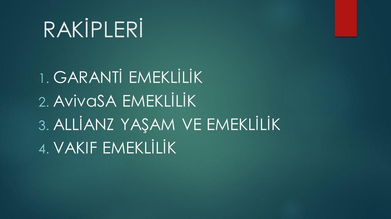 RAKİPLERİ 1. GARANTİ EMEKLİLİK 2. AvivaSA EMEKLİLİK 3.