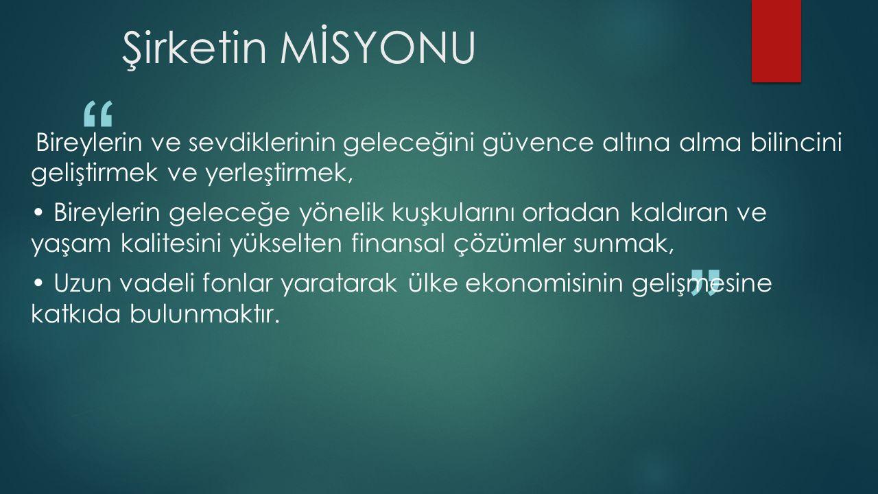 Şirketin VİZYONU Türkiye'nin ve Türk insanının geleceğini ilgilendiren tüm finansal planlama konularında Türkiye'nin en büyük şirketi olmak.