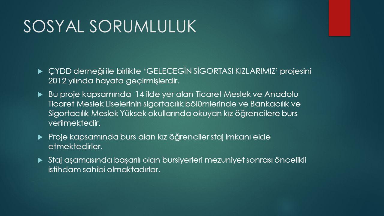 RAKİPLERİ 1.GARANTİ EMEKLİLİK 2. AvivaSA EMEKLİLİK 3.