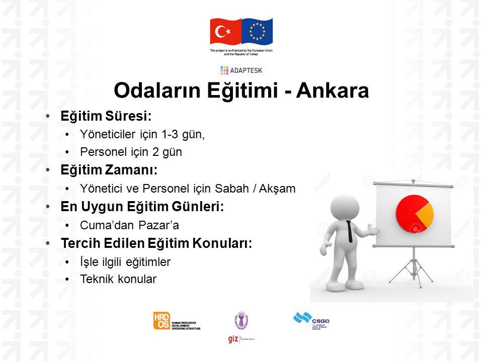 Eğitim Süresi: Yöneticiler için 1-3 gün, Personel için 2 gün Eğitim Zamanı: Yönetici ve Personel için Sabah / Akşam En Uygun Eğitim Günleri: Cuma'dan
