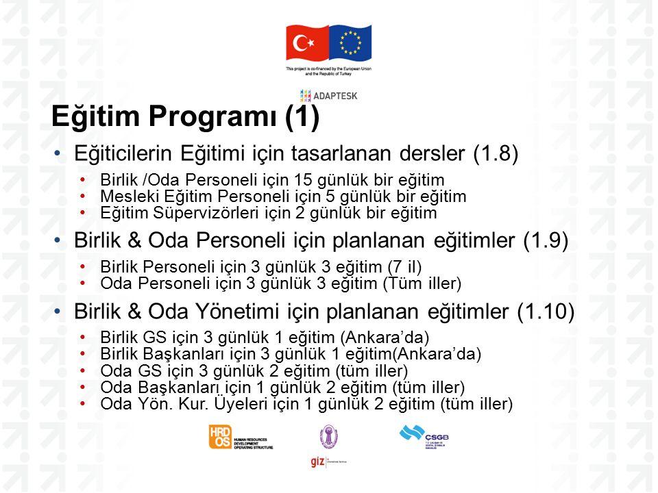 Eğitim Programı (1) Eğiticilerin Eğitimi için tasarlanan dersler (1.8) Birlik /Oda Personeli için 15 günlük bir eğitim Mesleki Eğitim Personeli için 5