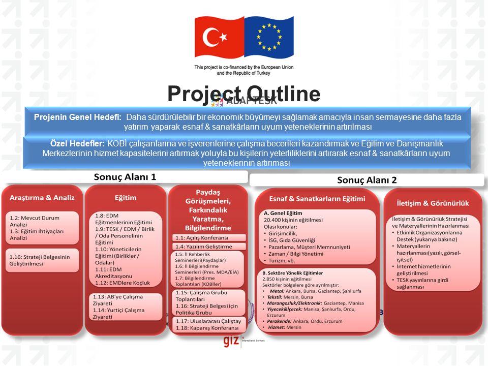 Project Outline Projenin Genel Hedefi: Daha sürdürülebilir bir ekonomik büyümeyi sağlamak amacıyla insan sermayesine daha fazla yatırım yaparak esnaf