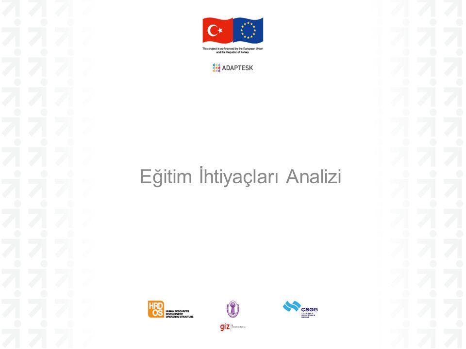 Tercih Edilen Eğitim Zamanı / Günleri - Ankara