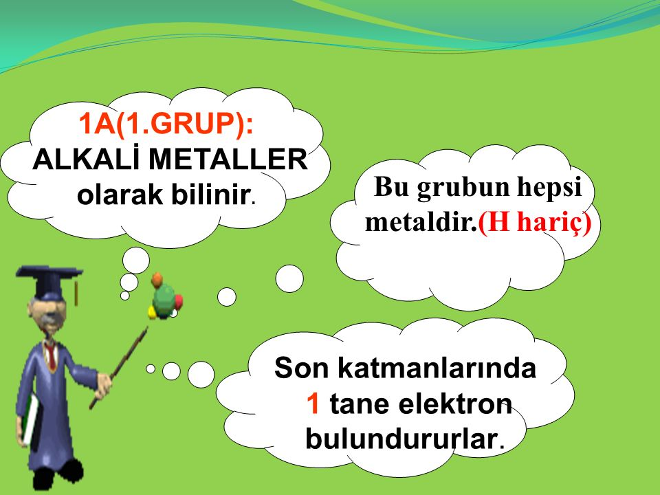 Bu grubun hepsi metaldir.(H hariç) 1A(1.GRUP): ALKALİ METALLER olarak bilinir. Son katmanlarında 1 tane elektron bulundururlar.