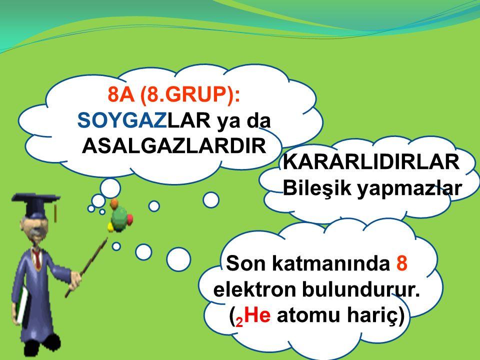 kk LG 8A (8.GRUP): SOYGAZLAR ya da ASALGAZLARDIR KARARLIDIRLAR Bileşik yapmazlar Son katmanında 8 elektron bulundurur. ( 2 He atomu hariç)