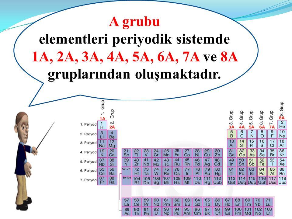 aaffd A grubu elementleri periyodik sistemde 1A, 2A, 3A, 4A, 5A, 6A, 7A ve 8A gruplarından oluşmaktadır.