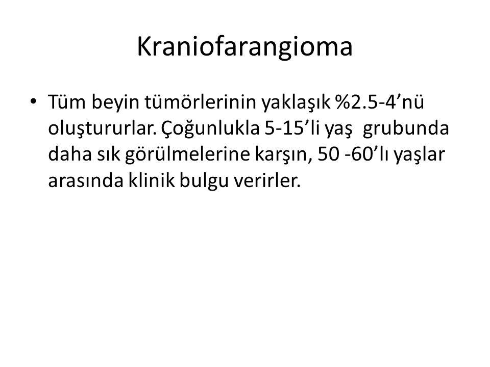 Kraniofarangioma Tüm beyin tümörlerinin yaklaşık %2.5-4'nü oluştururlar. Çoğunlukla 5-15'li yaş grubunda daha sık görülmelerine karşın, 50 -60'lı yaşl