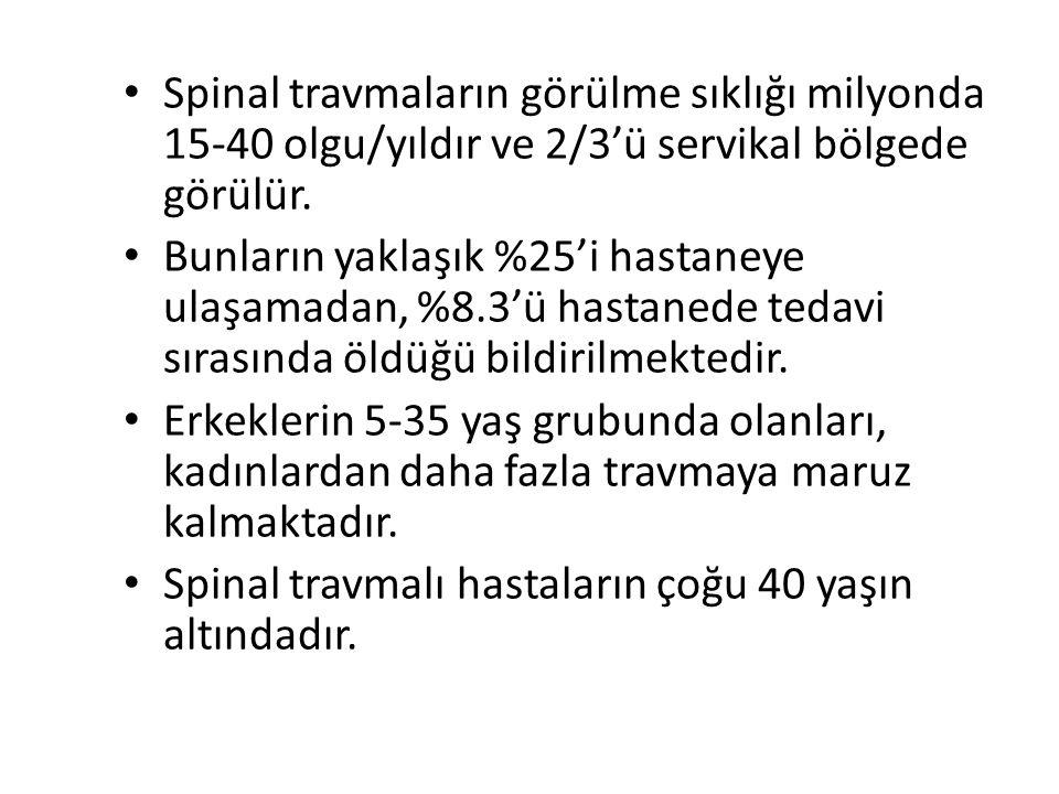 Spinal travmaların görülme sıklığı milyonda 15-40 olgu/yıldır ve 2/3'ü servikal bölgede görülür. Bunların yaklaşık %25'i hastaneye ulaşamadan, %8.3'ü