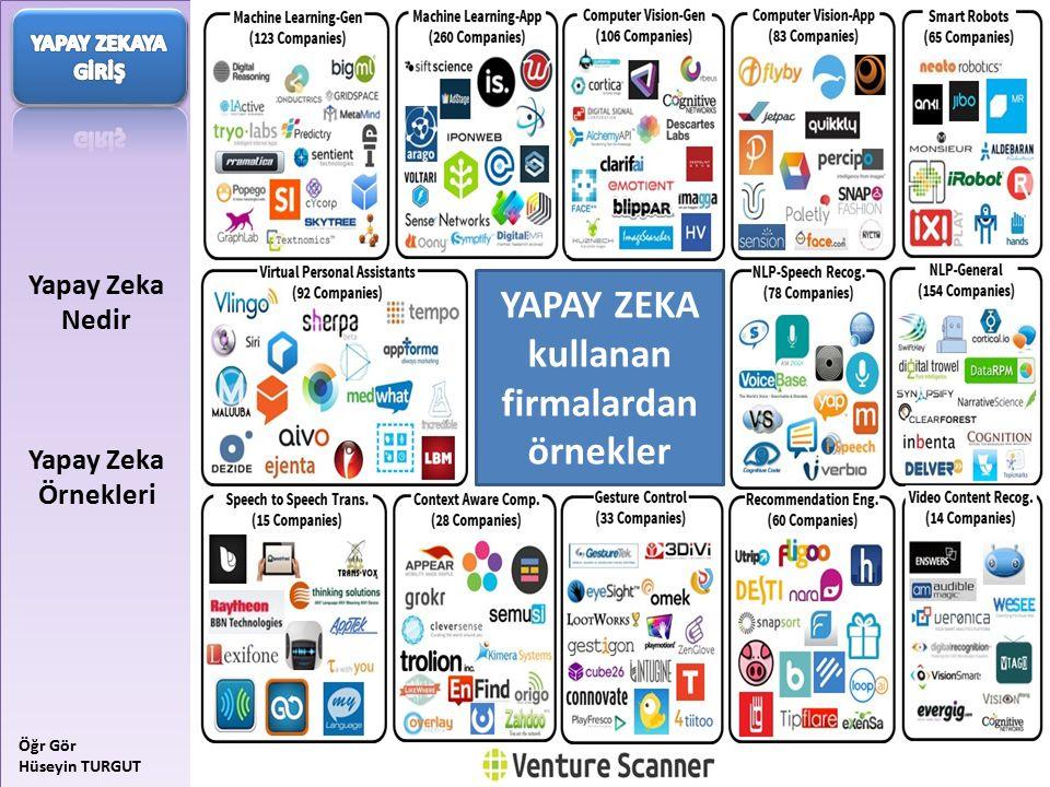 Yapay Zeka Nedir Yapay Zeka Örnekleri Öğr Gör Hüseyin TURGUT YAPAY ZEKA kullanan firmalardan örnekler