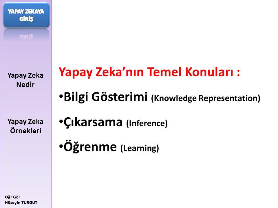 Yapay Zeka Nedir Yapay Zeka Örnekleri Öğr Gör Hüseyin TURGUT Yapay Zeka'nın Temel Konuları : Bilgi Gösterimi (Knowledge Representation) Çıkarsama (Inf