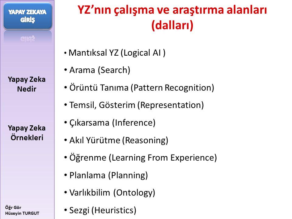 Yapay Zeka Nedir Yapay Zeka Örnekleri Öğr Gör Hüseyin TURGUT YZ'nın çalışma ve araştırma alanları (dalları) Mantıksal YZ (Logical AI ) Arama (Search)