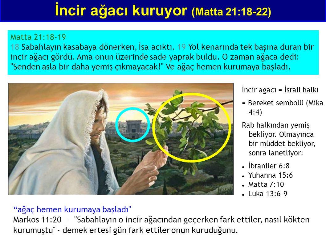 İncir ağacı kuruyor (Matta 21:18-22) Matta 21:18-19 18 Sabahlayın kasabaya dönerken, İsa acıktı. 19 Yol kenarında tek başına duran bir incir ağacı gör
