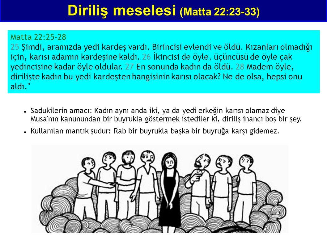 Diriliş meselesi (Matta 22:23-33) Matta 22:25-28 25 Şimdi, aramızda yedi kardeş vardı. Birincisi evlendi ve öldü. Kızanları olmadığı için, karısı adam